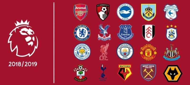 5 questions from the 2018-2019 English Premier League Season